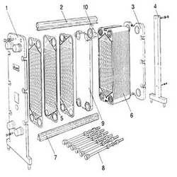 Peças para trocadores de calor a placas