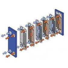 Trocadores de calor a placas gaxetado